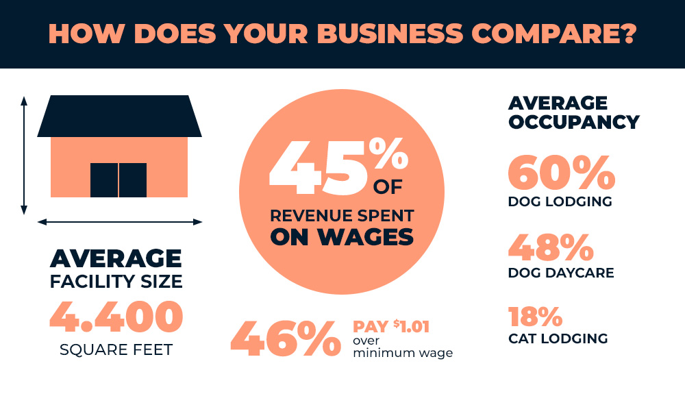 How does your business compare?
